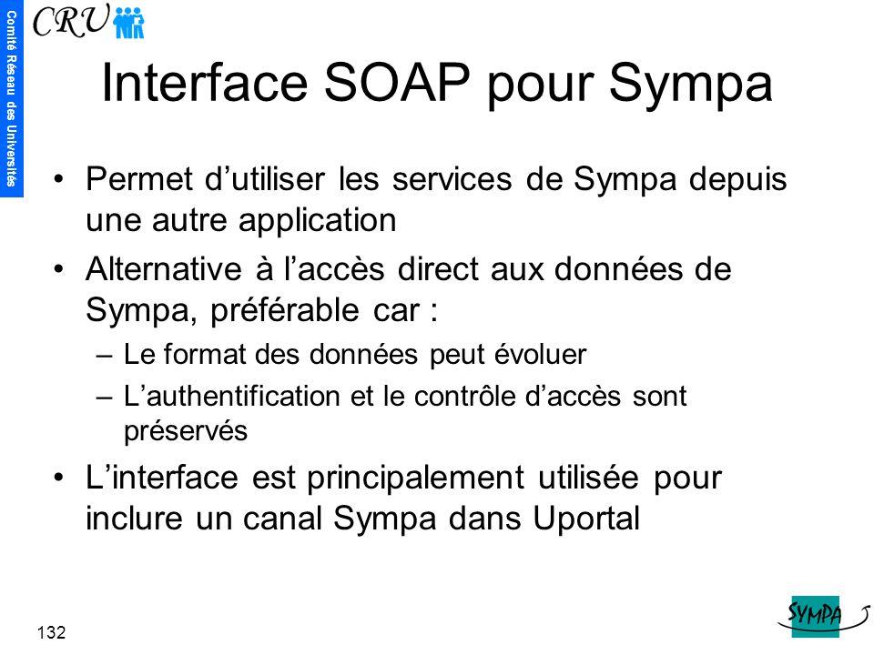 Interface SOAP pour Sympa