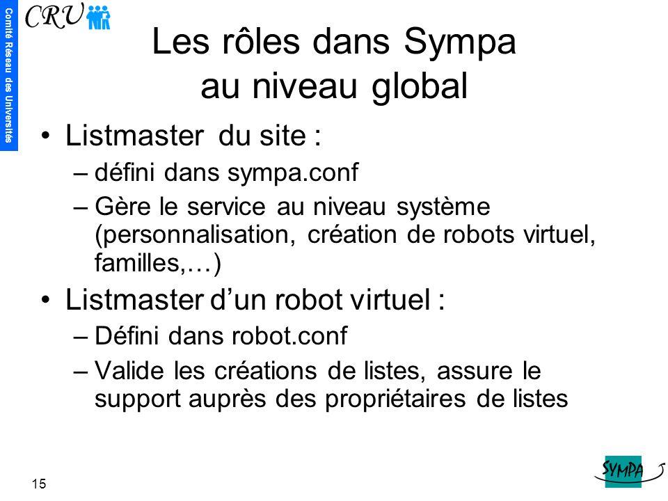 Les rôles dans Sympa au niveau global