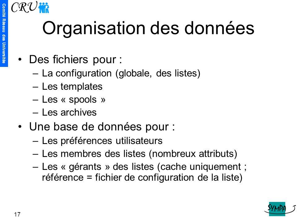 Organisation des données