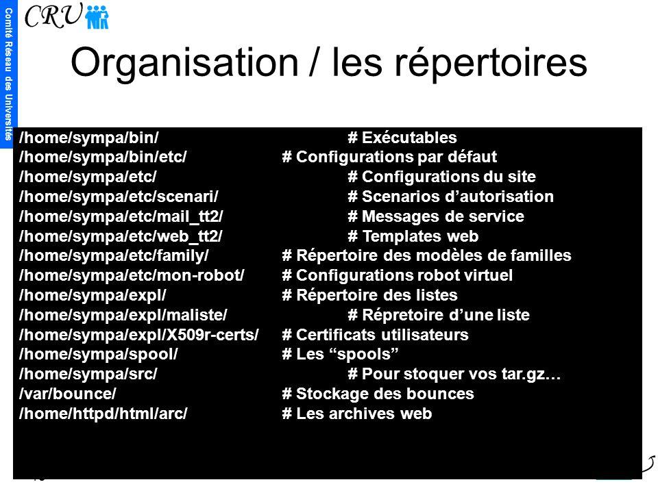 Organisation / les répertoires