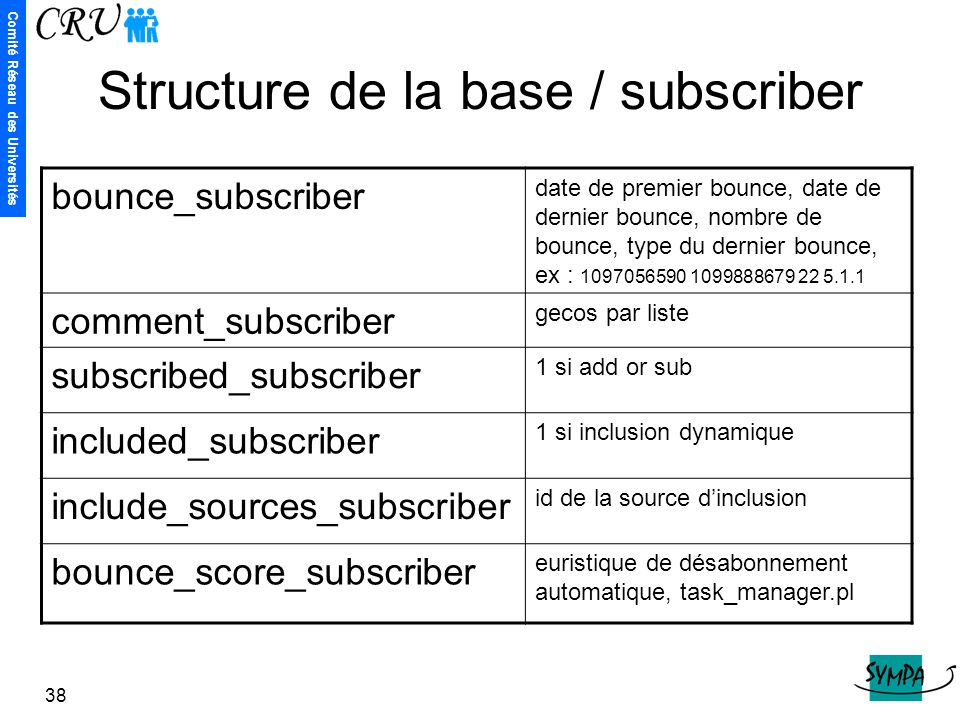 Structure de la base / subscriber