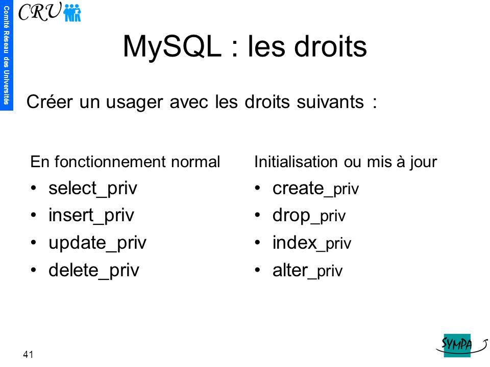 MySQL : les droits Créer un usager avec les droits suivants :