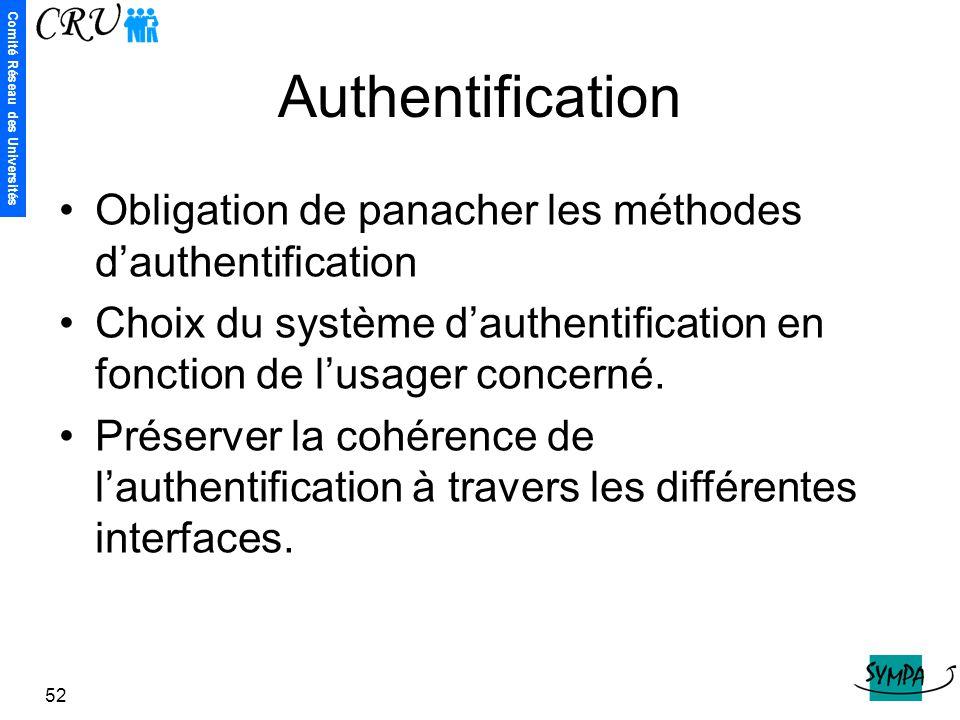 Authentification Obligation de panacher les méthodes d'authentification. Choix du système d'authentification en fonction de l'usager concerné.