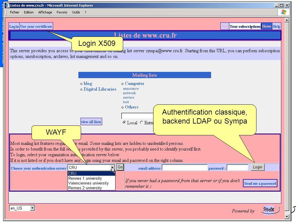 Authentification classique, backend LDAP ou Sympa