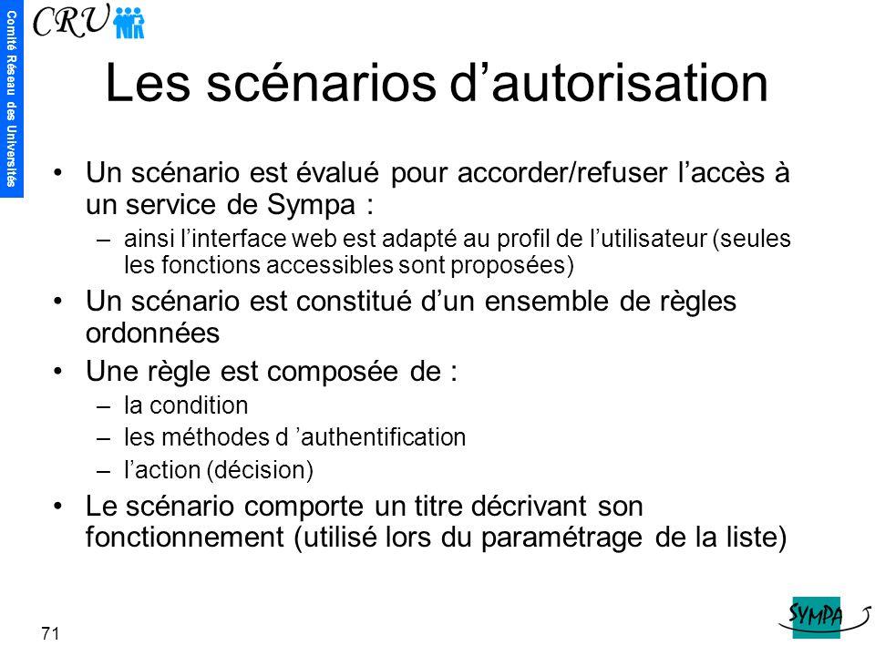 Les scénarios d'autorisation