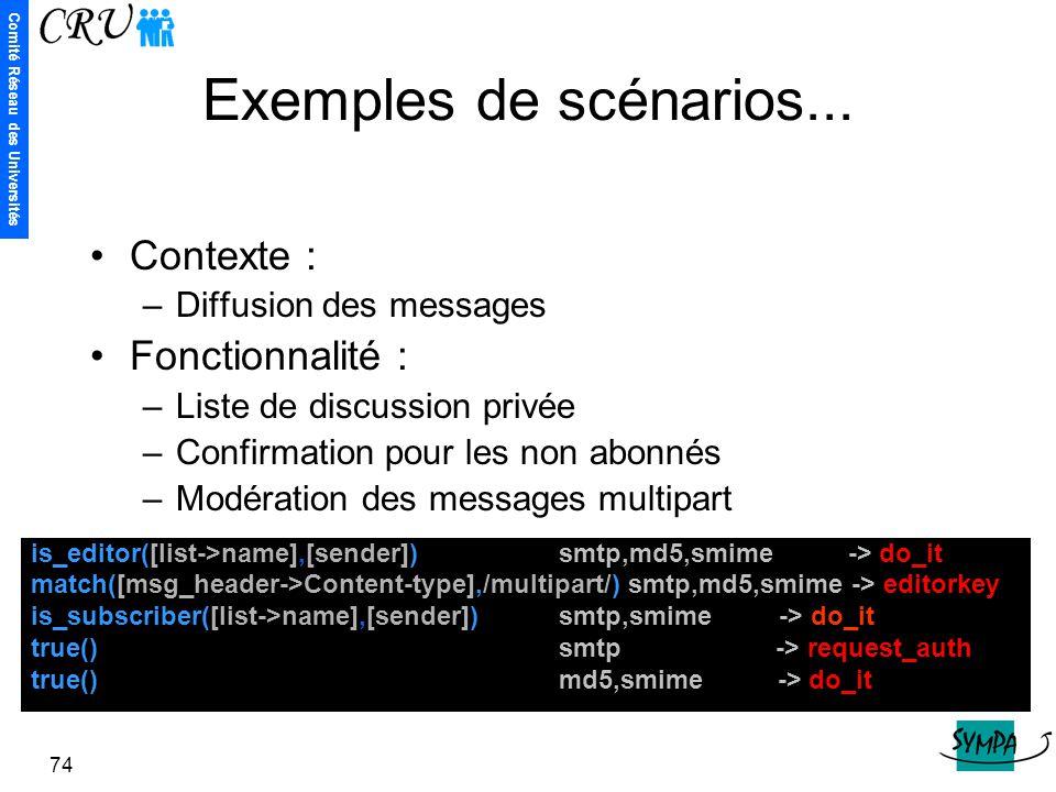 Exemples de scénarios... Contexte : Fonctionnalité :