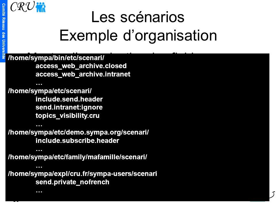 Les scénarios Exemple d'organisation