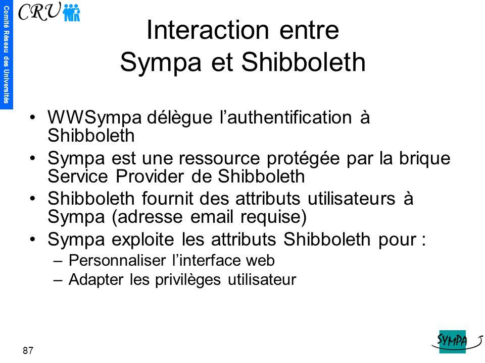 Interaction entre Sympa et Shibboleth