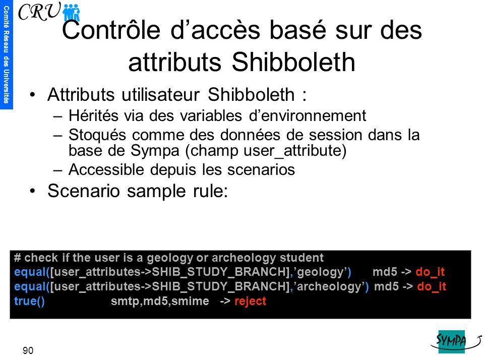 Contrôle d'accès basé sur des attributs Shibboleth