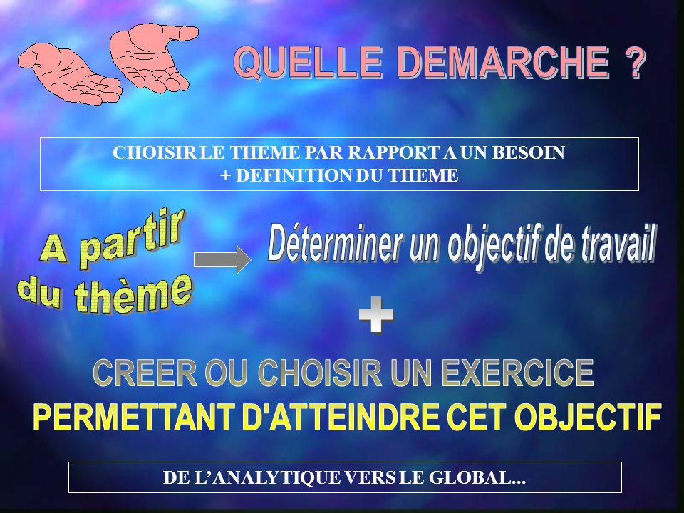 + CREER OU CHOISIR UN EXERCICE PERMETTANT D ATTEINDRE CET OBJECTIF