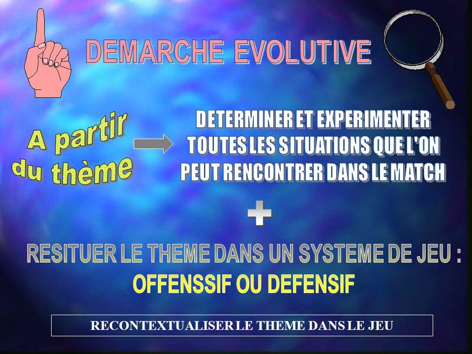 + RESITUER LE THEME DANS UN SYSTEME DE JEU : OFFENSSIF OU DEFENSIF