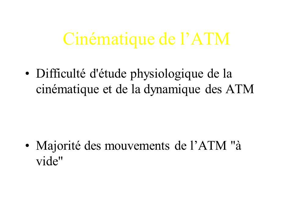 Cinématique de l'ATM Difficulté d étude physiologique de la cinématique et de la dynamique des ATM.