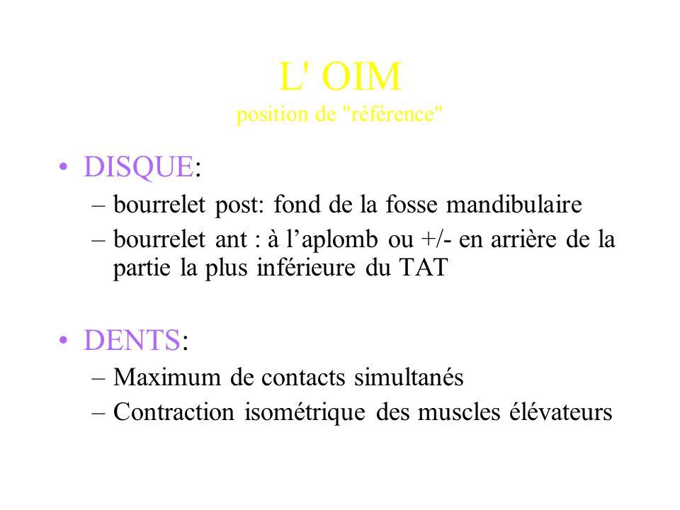 L OIM position de référence