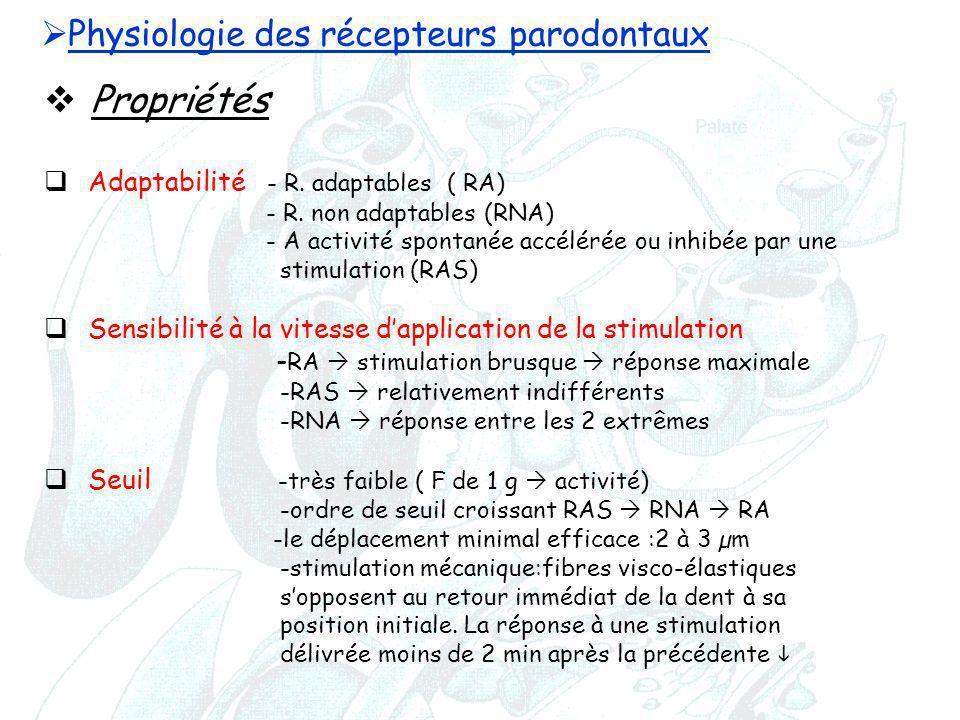 Physiologie des récepteurs parodontaux