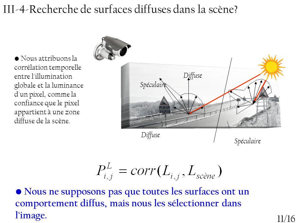 III-4-Recherche de surfaces diffuses dans la scène