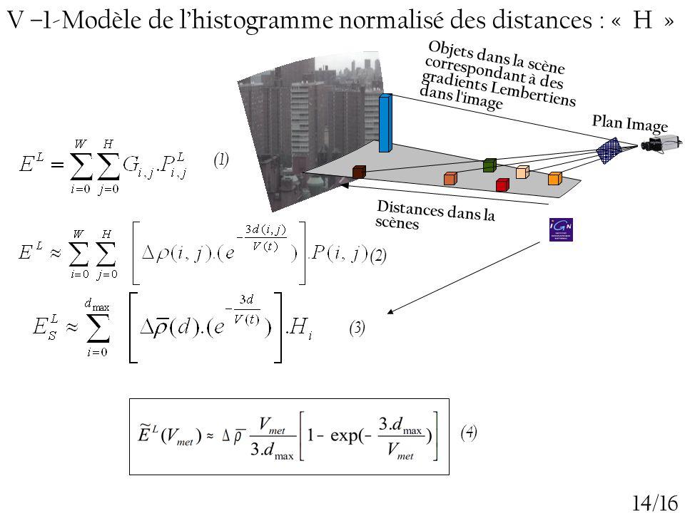 V –1-Modèle de l'histogramme normalisé des distances : « H »