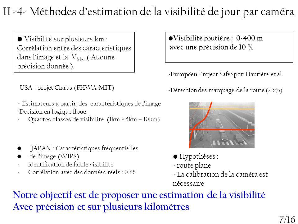 II -4- Méthodes d'estimation de la visibilité de jour par caméra