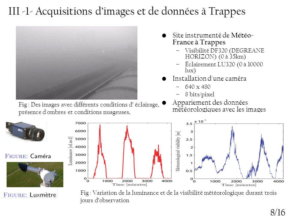 III -1- Acquisitions d'images et de données à Trappes