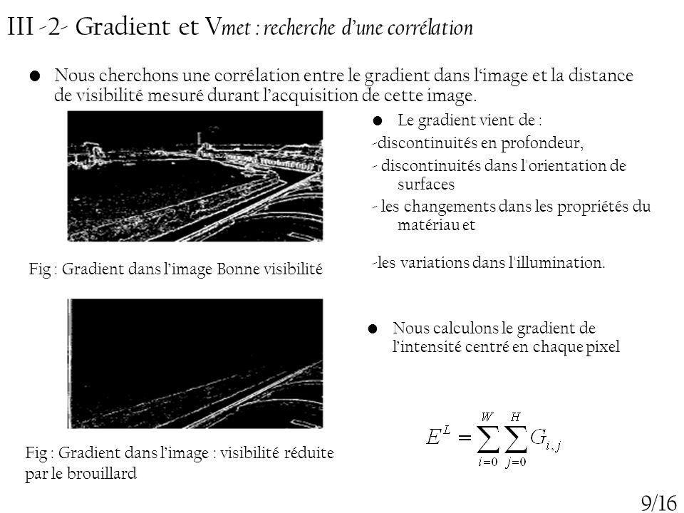 III -2- Gradient et Vmet : recherche d'une corrélation