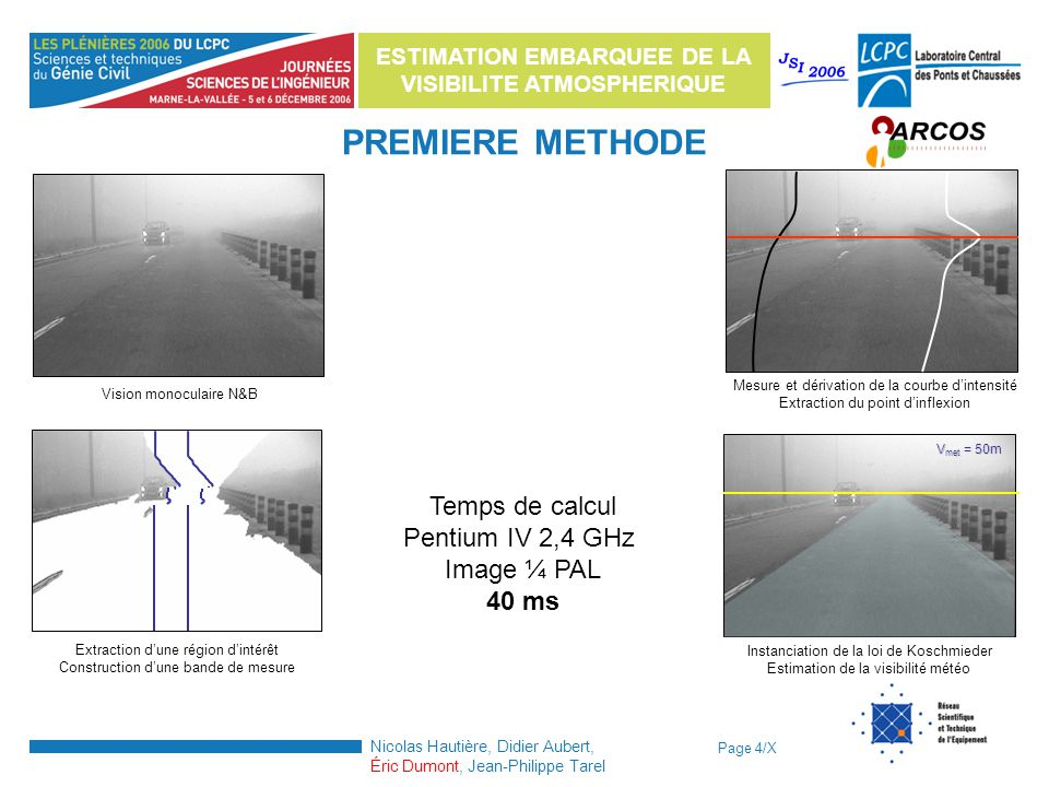 PREMIERE METHODE Temps de calcul Pentium IV 2,4 GHz Image ¼ PAL 40 ms