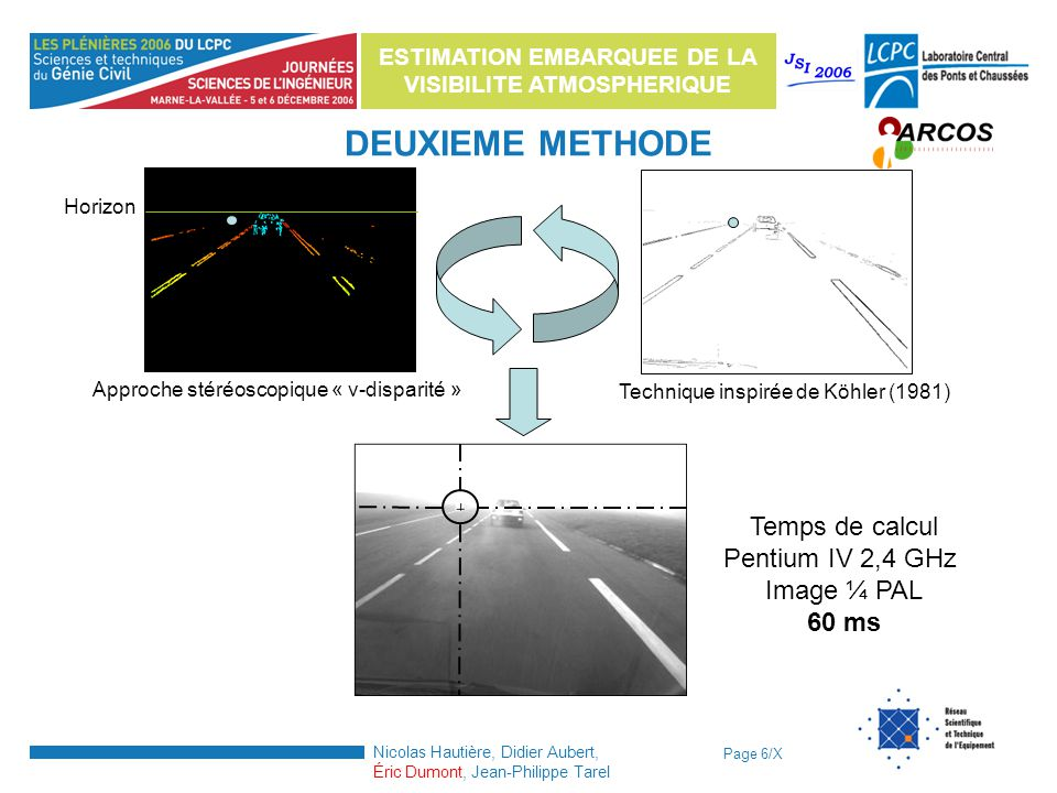 DEUXIEME METHODE Temps de calcul Pentium IV 2,4 GHz Image ¼ PAL 60 ms