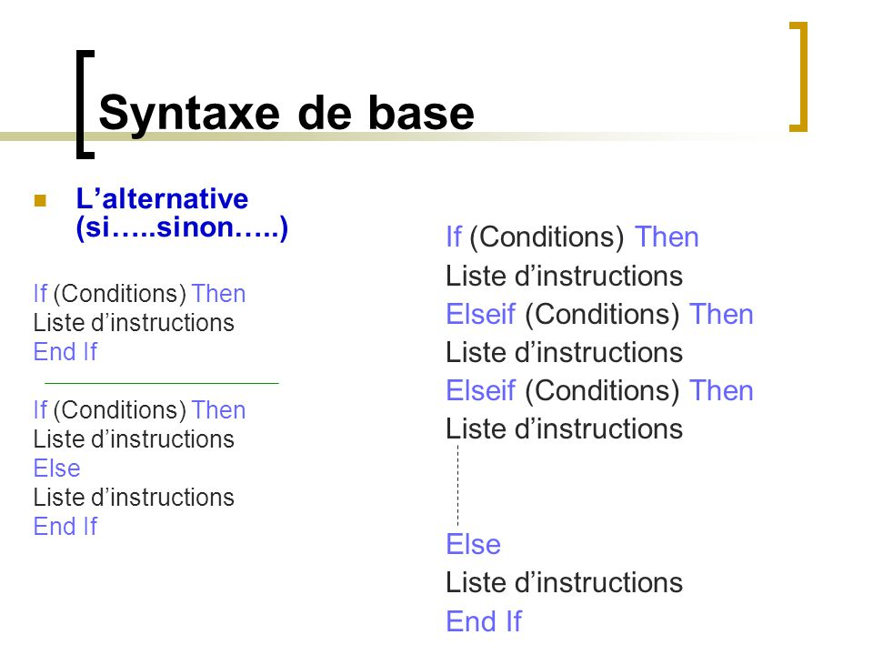 Syntaxe de base L'alternative (si…..sinon…..) If (Conditions) Then