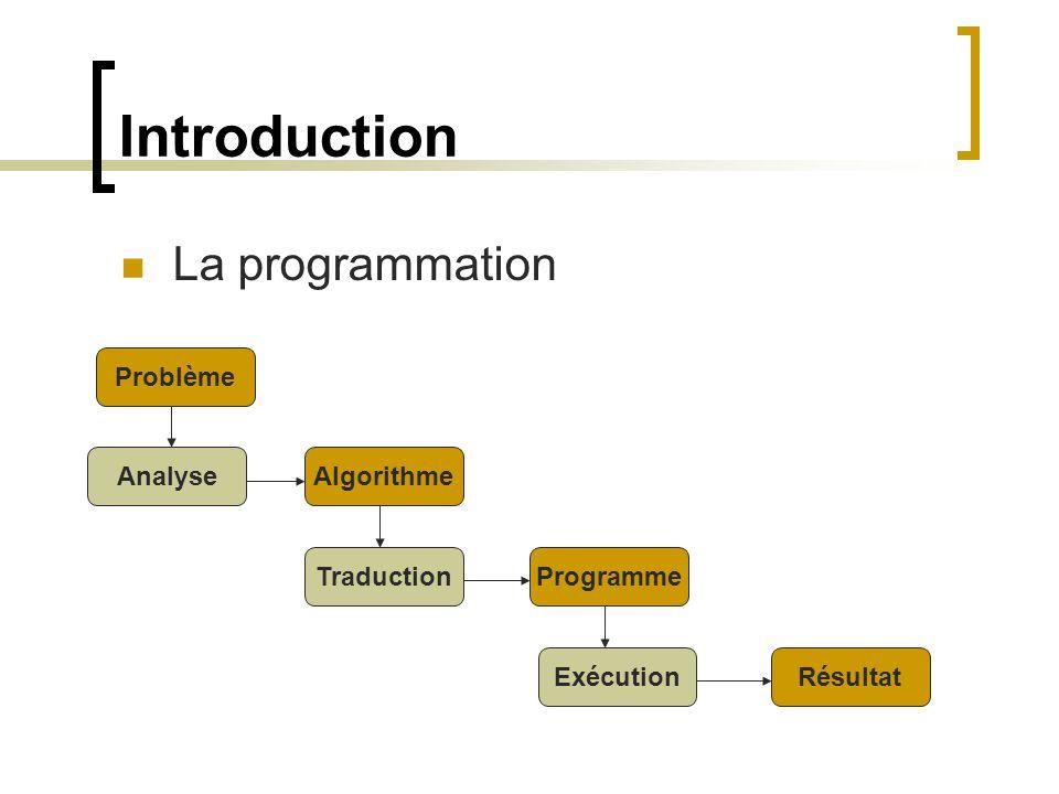 Introduction La programmation Problème Analyse Algorithme Traduction