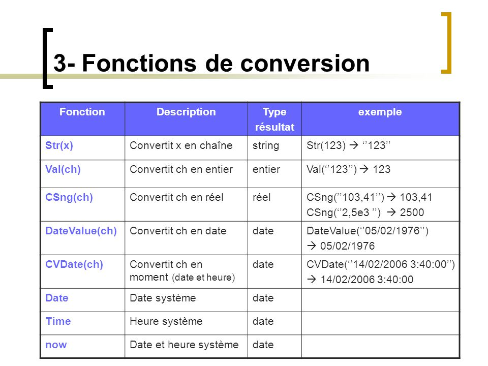 3- Fonctions de conversion