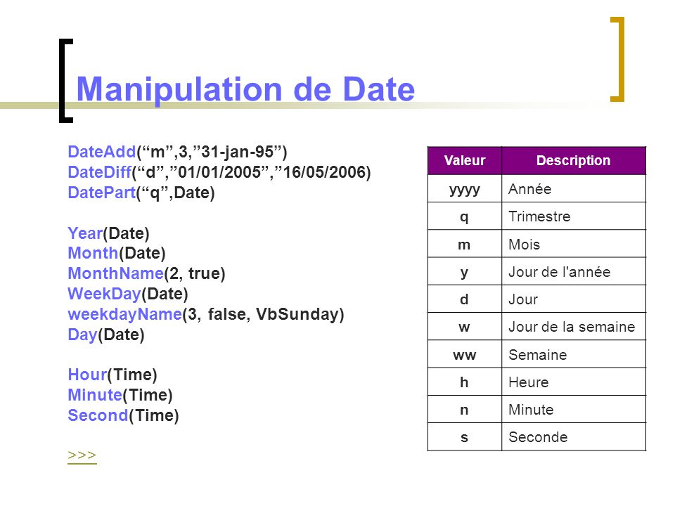 Manipulation de Date DateAdd( m ,3, 31-jan-95 )