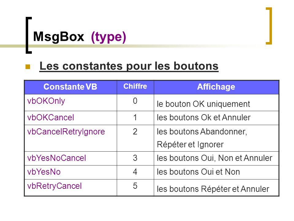 MsgBox (type) Les constantes pour les boutons Constante VB Affichage