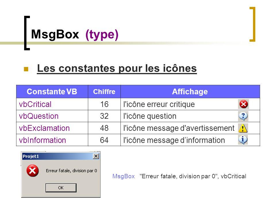 MsgBox (type) Les constantes pour les icônes Constante VB Affichage