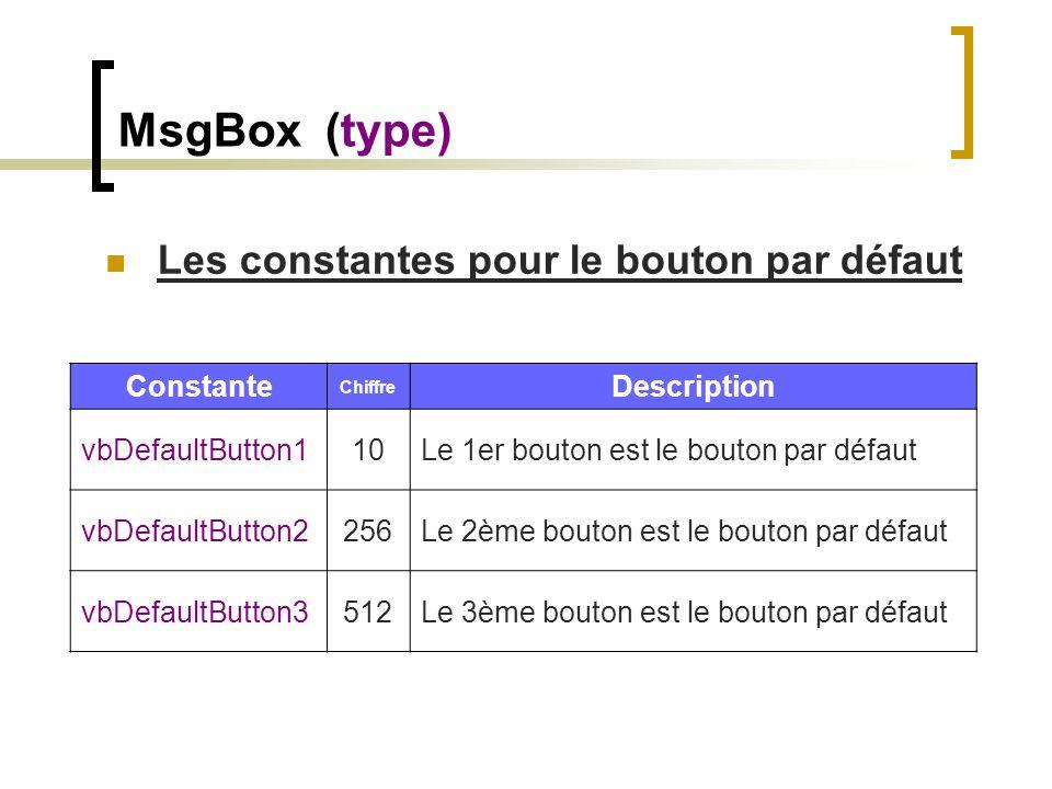 MsgBox (type) Les constantes pour le bouton par défaut Constante