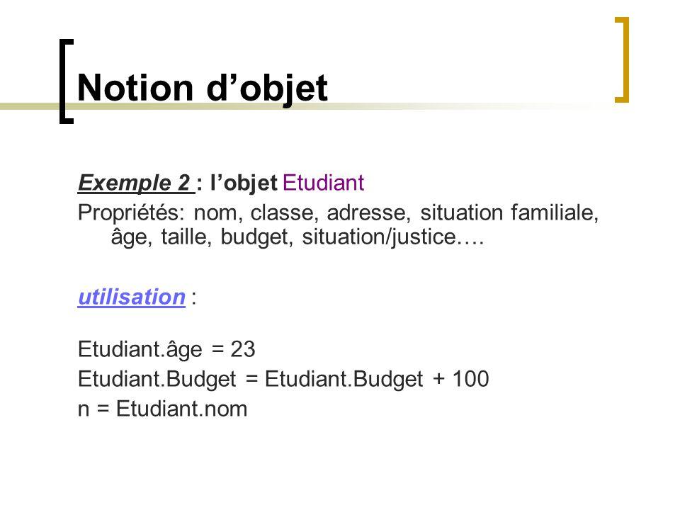Notion d'objet Exemple 2 : l'objet Etudiant