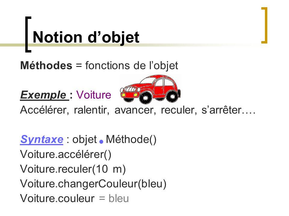 Notion d'objet Méthodes = fonctions de l'objet Exemple : Voiture