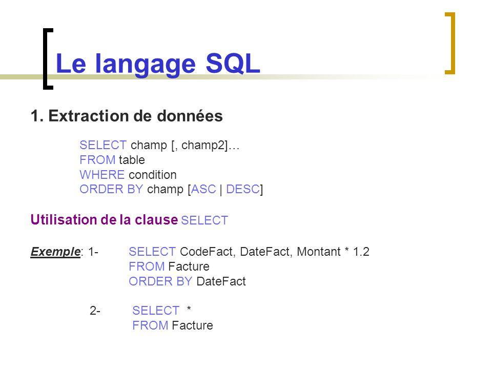 Le langage SQL 1. Extraction de données