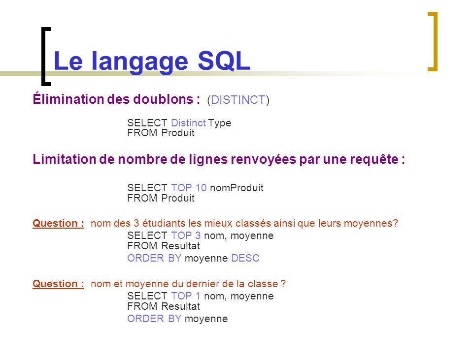 Le langage SQL Élimination des doublons : (DISTINCT)