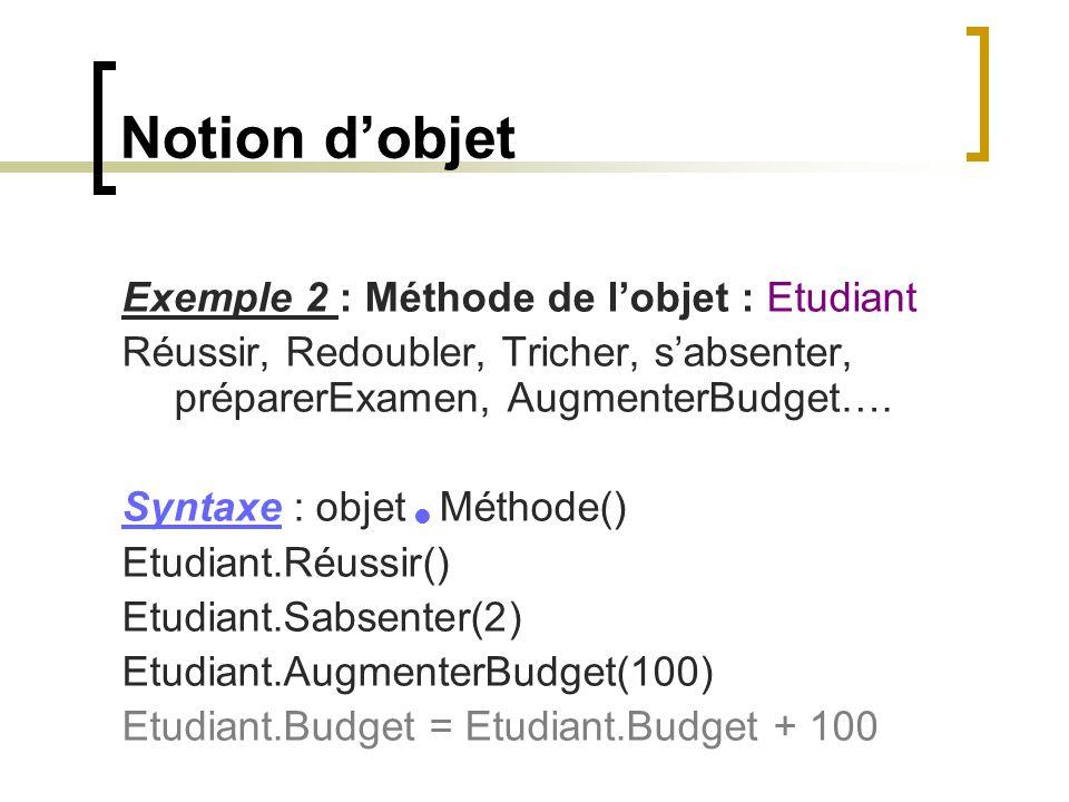 Notion d'objet Exemple 2 : Méthode de l'objet : Etudiant