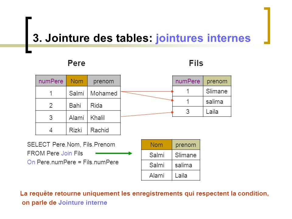 3. Jointure des tables: jointures internes