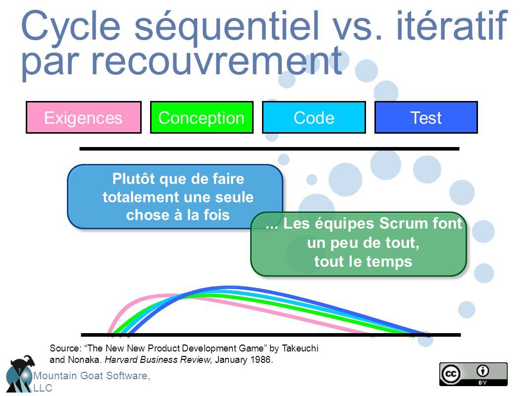 Cycle séquentiel vs. itératif par recouvrement