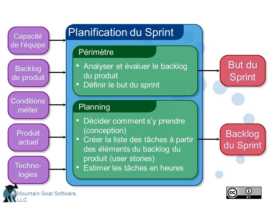 Planification du Sprint