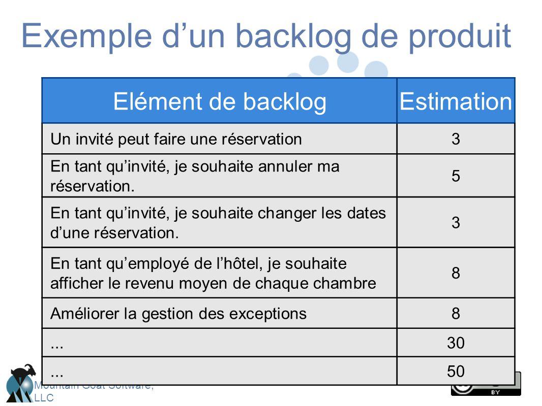 Exemple d'un backlog de produit