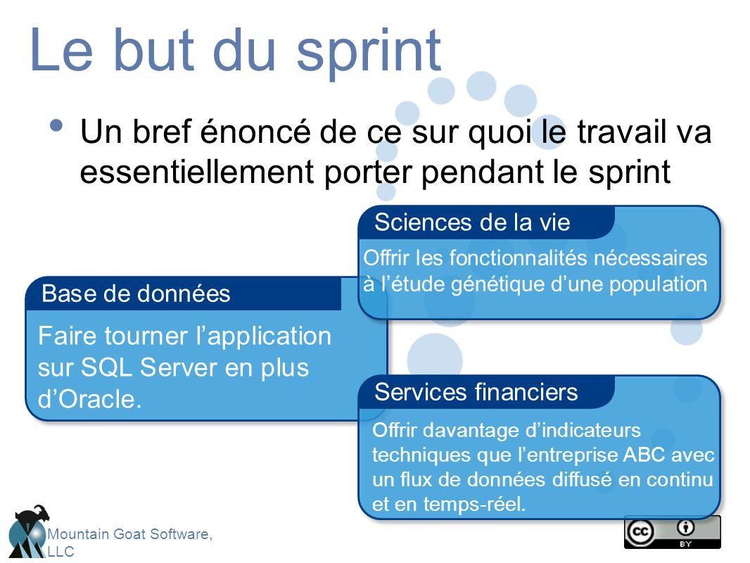 Le but du sprint Un bref énoncé de ce sur quoi le travail va essentiellement porter pendant le sprint.