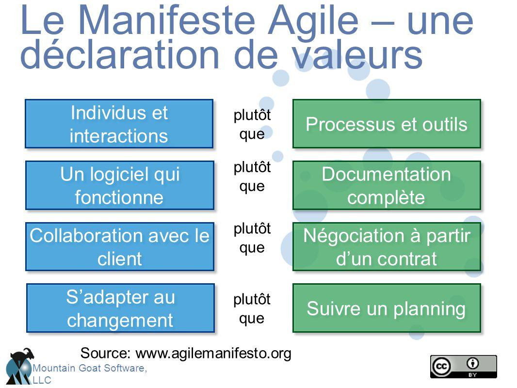 Le Manifeste Agile – une déclaration de valeurs