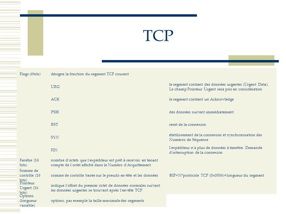 TCP Flags (6bits) désigne la fonction du segment TCP courant URG