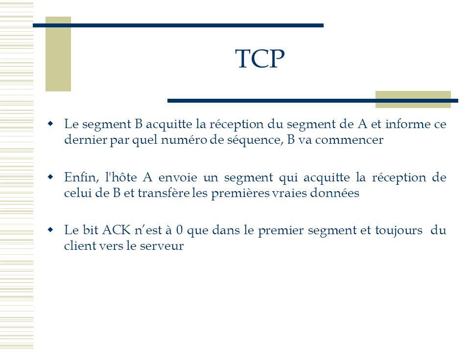 TCP Le segment B acquitte la réception du segment de A et informe ce dernier par quel numéro de séquence, B va commencer.
