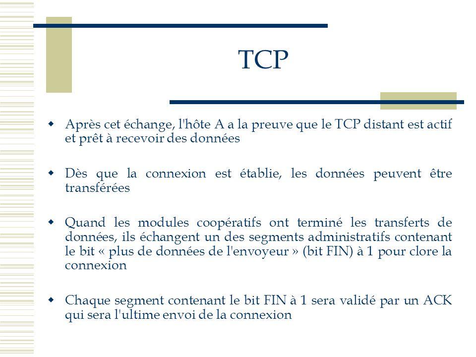TCP Après cet échange, l hôte A a la preuve que le TCP distant est actif et prêt à recevoir des données.