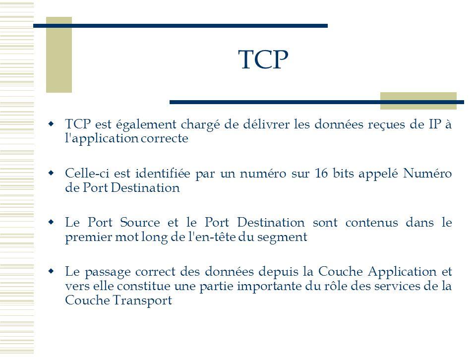 TCP TCP est également chargé de délivrer les données reçues de IP à l application correcte.