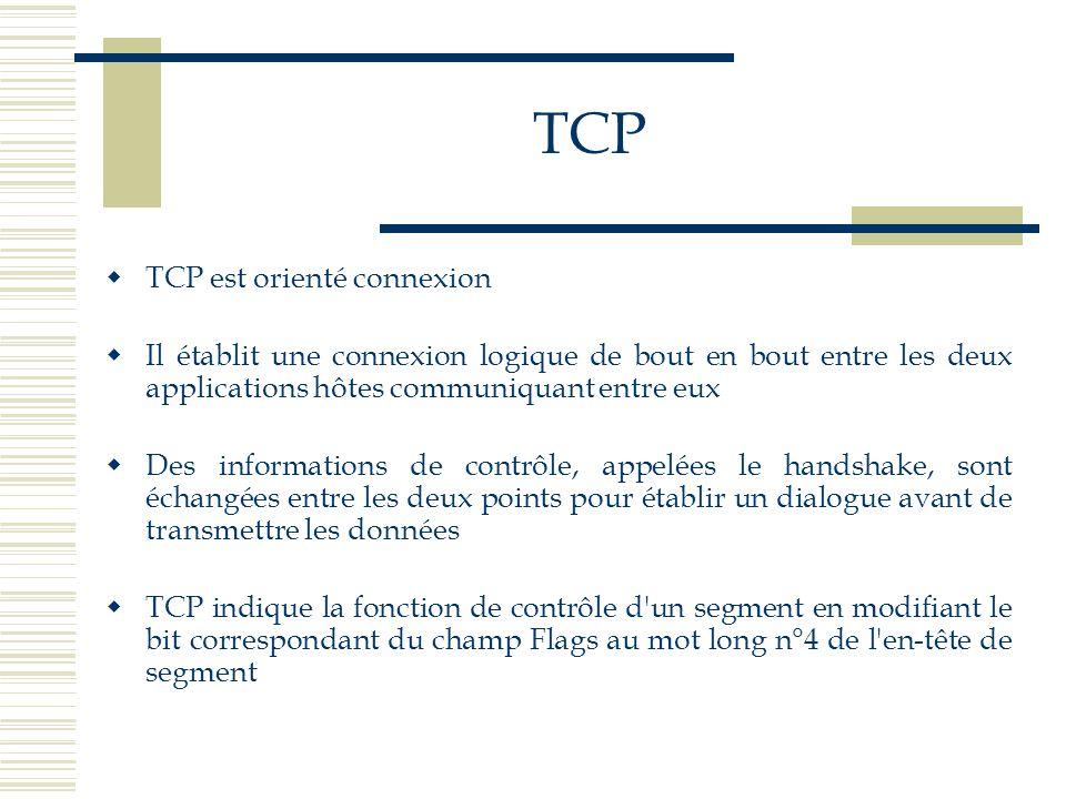 TCP TCP est orienté connexion