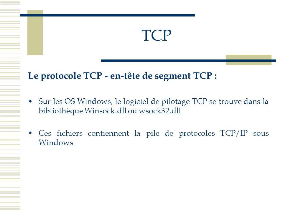 TCP Le protocole TCP - en-tête de segment TCP :