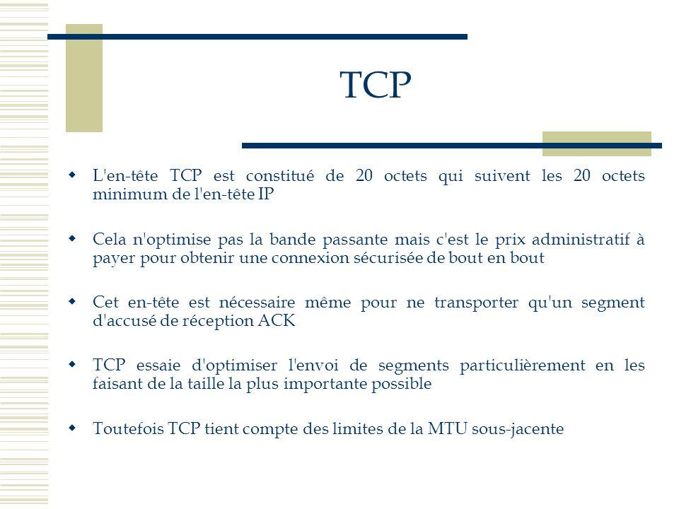 TCP L en-tête TCP est constitué de 20 octets qui suivent les 20 octets minimum de l en-tête IP.
